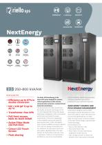 NextEnergy NXE