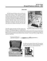 NPD - Nitrogen/Phosphorus Detector