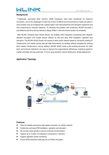 Wlink 3G Router used in ATM Applicaton solution