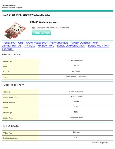 ZB2430 Wireless Modules