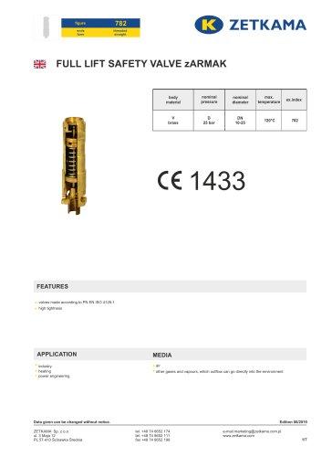 Safety valve zARMAK Fig.782