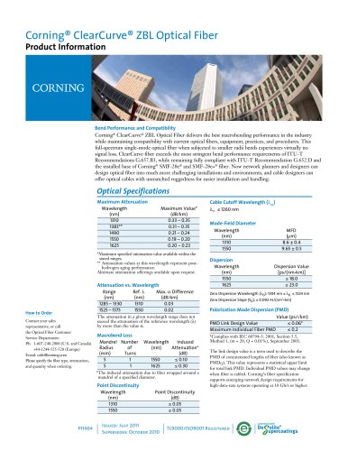 ClearCurve® ZBL optical fiber