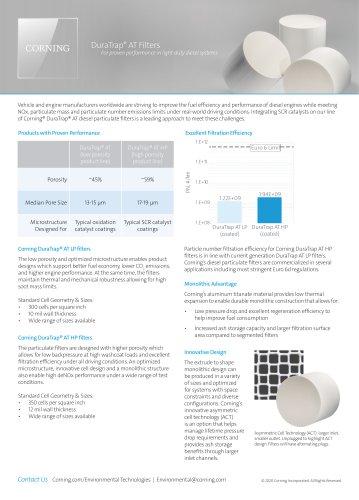 Corning DuraTrap AT Filters
