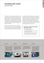 Framo Morat Complete Catalog - 7