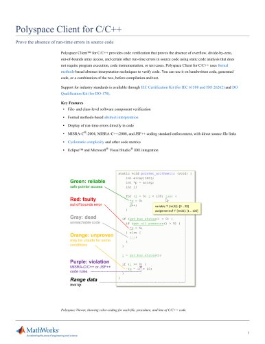 Polyspace Client for C/C++