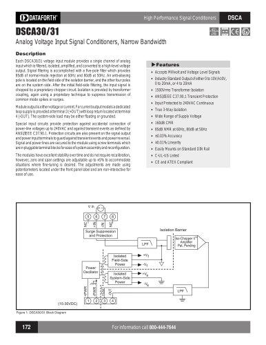 Analog Voltage Input Signal Conditioners, Narrow Bandwidth DSCA30-01
