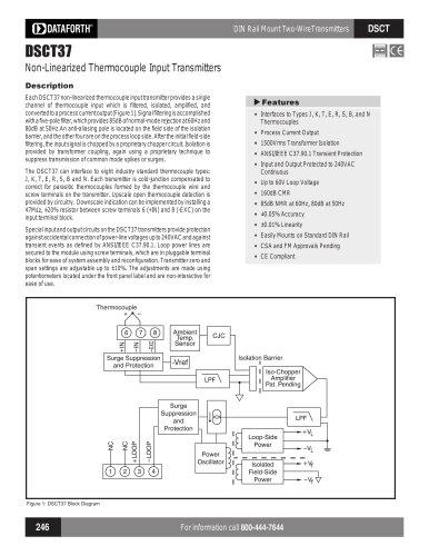 Analog Voltage Input Signal Conditioners, Narrow Bandwidth DSCT37