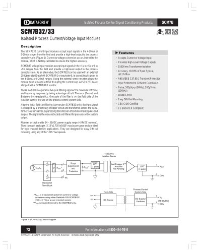 SCM7B32/33 Isolated Process Current/Voltage Input Modules