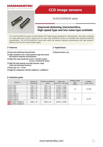 CCD image sensors S11071/S10420-01 series