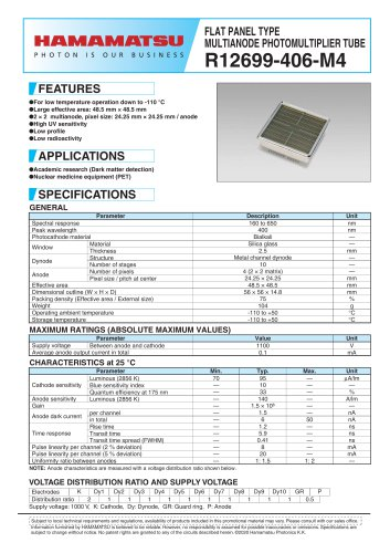 FLAT PANEL TYPE MULTIANODE PHOTOMULTIPLIER TUBE R12699-406-M4