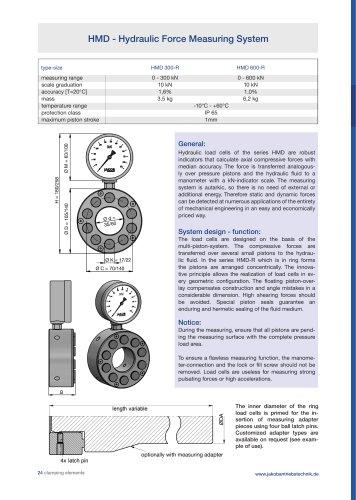 Datasheet HMD