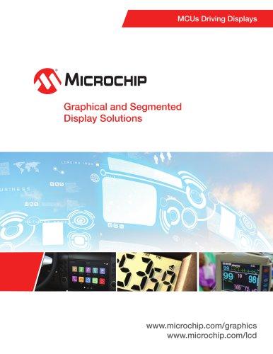 MCUs Driving Displays