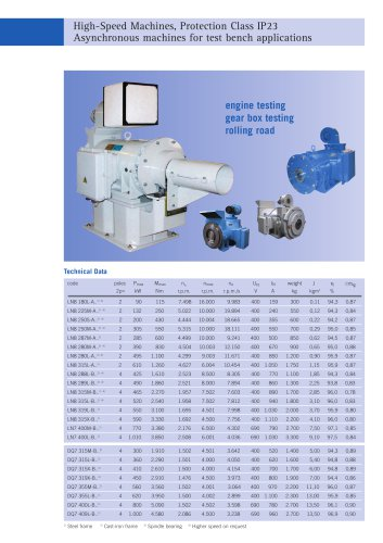 High-Speed Machines, Protection Class IP23 Asynchronous machines for test bench applications