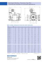 High-Speed Machines, Protection Class IP23 Asynchronous machines for test bench applications - 2