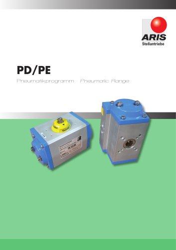Catalogue Pneumatikprogramm