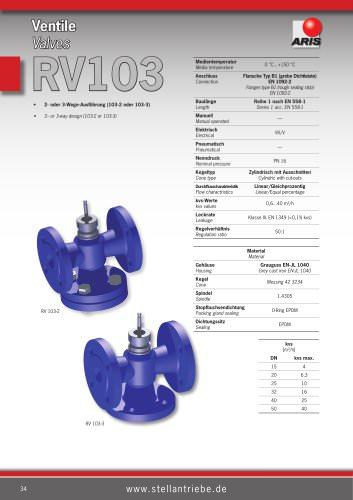 RV 103 / RV 113