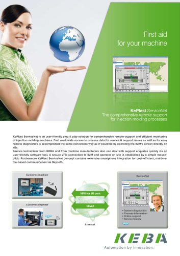 KePlast ServiceNet - The comprehensive remote support for injection molding processes