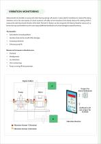 Condition Monitoring System - 5