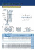 NS Non Clog Submersible Pump - 4