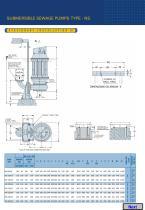 NS Non Clog Submersible Pump - 5