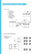 Pressure Boosting Hydro-Pneumatic System Catalogue (HYPN) - 10