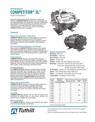 Competitor SL TH-044