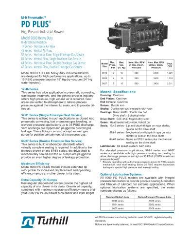 PD Plus 9000  TH-052