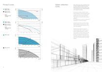 Ecocirc Pro Lowara Pdf Catalogs Technical Documentation Brochure