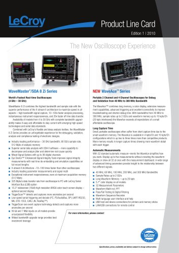 Oscilloscope Product Overview