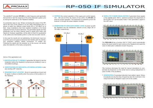 RP-050 IF and UHF signal generator