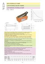 Simson Allround product catalogue - 29