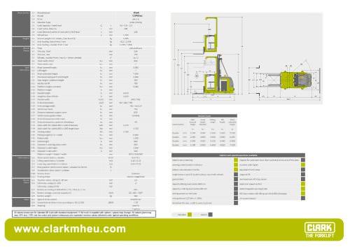 Specification sheet CLARK C OP 03 ac