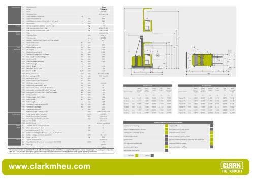 Specification sheet CLARK C OP 04 ac
