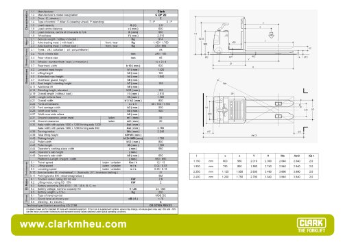 Specification sheet CLARK C OP 20