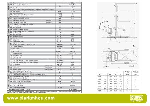 Specification sheet CLARK C PS LS 15