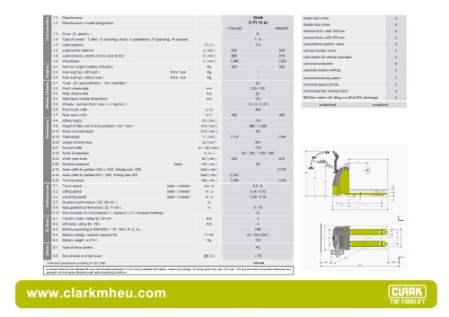 Specification sheet CLARK C PT 13 ac