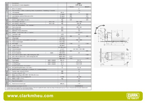 Specification sheet CLARK C PT 16 ac
