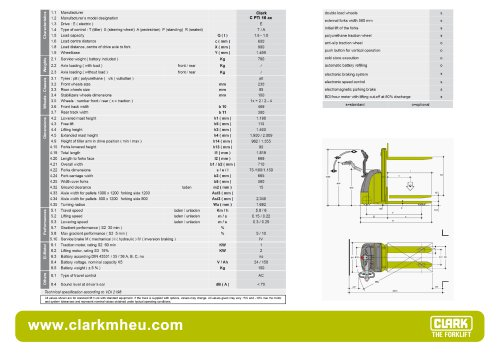 Specification sheet CLARK C PTi 16 ac