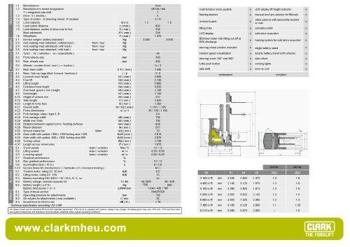 Specification sheet CLARK C RT 13K-16K