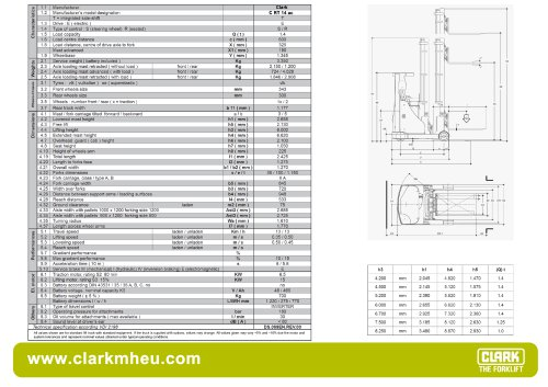 Specification sheet CLARK C RT 14 ac