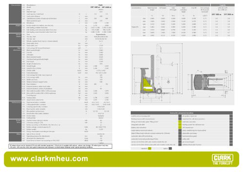 Specification sheet CLARK C RT 16-20 SE ac