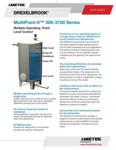 Multipoint II Series