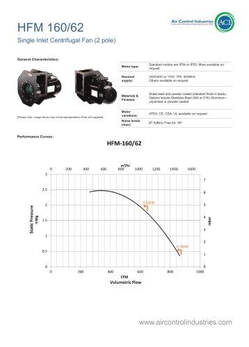 HFM 160/62 Single Inlet Centrifugal Fan