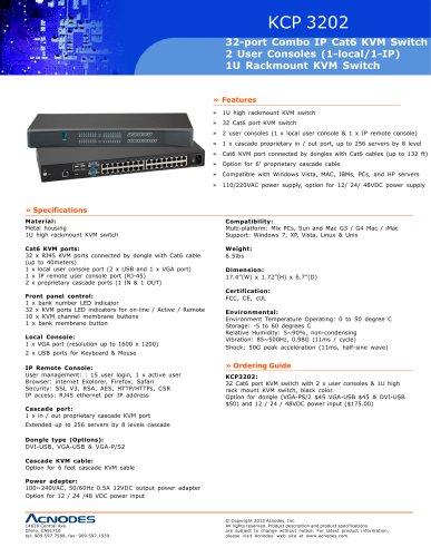 KCP3202