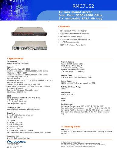 RMC7152