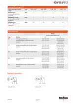 Data Sheet 900/904/912 - 5