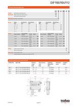Data Sheet EXP 900/904/912 - 2