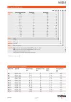 Data Sheet N 8202 - 2