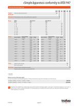 Data Sheet «Simple Apparatus» conformity to ATEX 947 - 2
