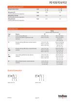 DIFFERENTIAL PRESSURE PRESSOSTAT PD 920/924/932 - 6